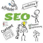 67% mehr Leads und Anfragen dank Content Marketing