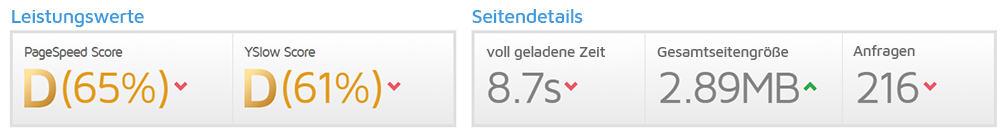 Schlecht GTMetrix report
